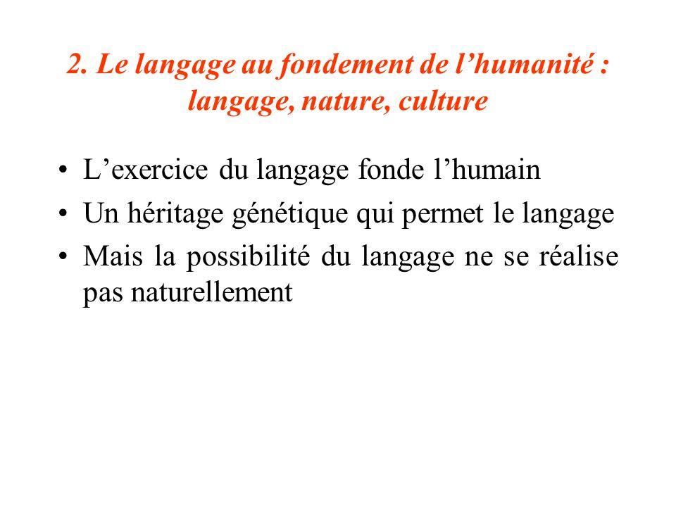 2. Le langage au fondement de lhumanité : langage, nature, culture Lexercice du langage fonde lhumain Un héritage génétique qui permet le langage Mais