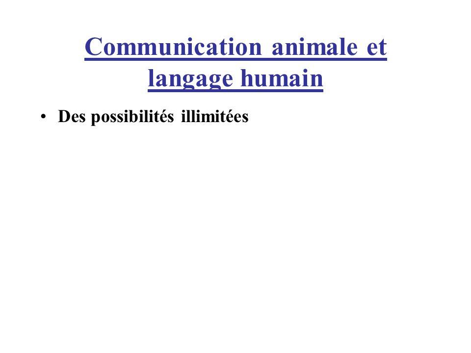 Communication animale et langage humain Des possibilités illimitées