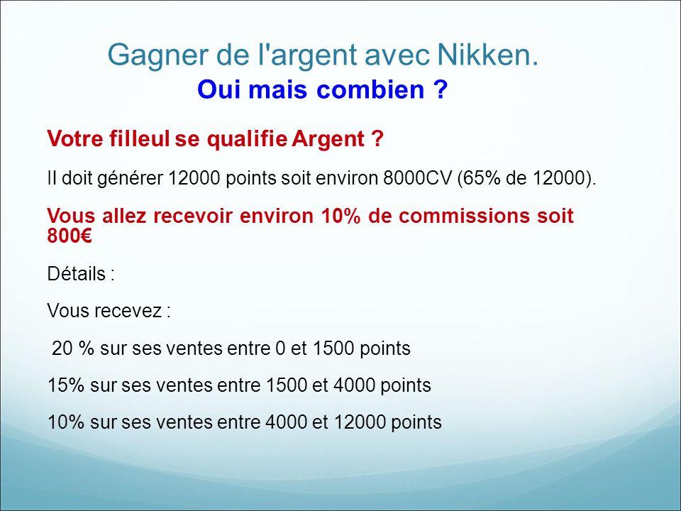 Gagner de l'argent avec Nikken. Oui mais combien ? Votre filleul se qualifie Argent ? Il doit générer 12000 points soit environ 8000CV (65% de 12000).