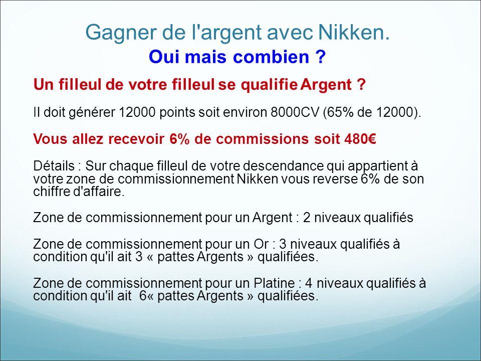 Un filleul de votre filleul se qualifie Argent ? Il doit générer 12000 points soit environ 8000CV (65% de 12000). Vous allez recevoir 6% de commission