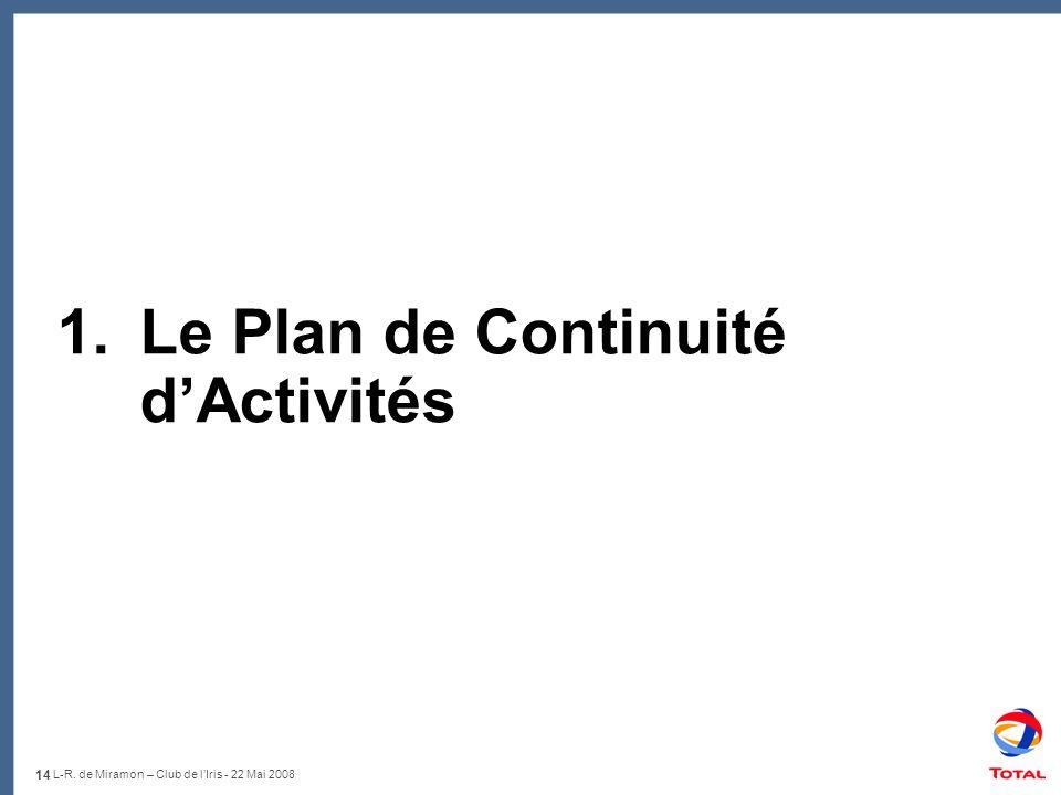 14 L-R. de Miramon – Club de lIris - 22 Mai 2008 1.Le Plan de Continuité dActivités