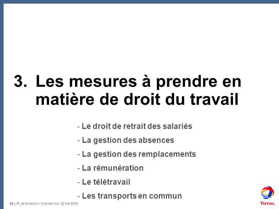 18 L-R. de Miramon – Club de lIris - 22 Mai 2008 3.Les mesures à prendre en matière de droit du travail - Le droit de retrait des salariés - La gestio