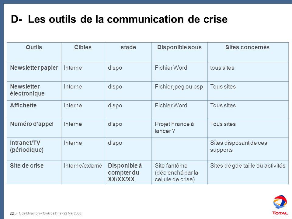 22 L-R. de Miramon – Club de lIris - 22 Mai 2008 D-Les outils de la communication de crise OutilsCiblesstadeDisponible sousSites concernés Newsletter