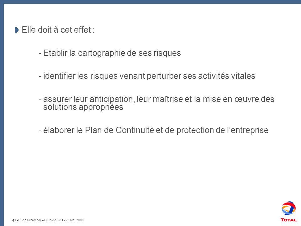 4 L-R. de Miramon – Club de lIris - 22 Mai 2008 Elle doit à cet effet : -Etablir la cartographie de ses risques -identifier les risques venant perturb