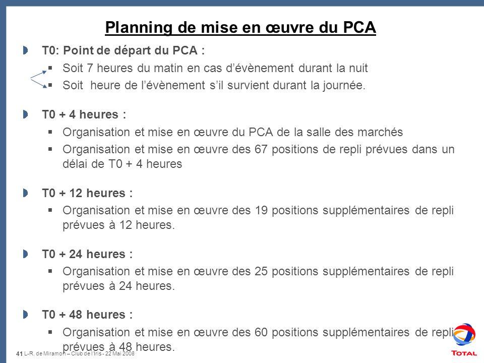 41 L-R. de Miramon – Club de lIris - 22 Mai 2008 Planning de mise en œuvre du PCA T0: Point de départ du PCA : Soit 7 heures du matin en cas dévènemen