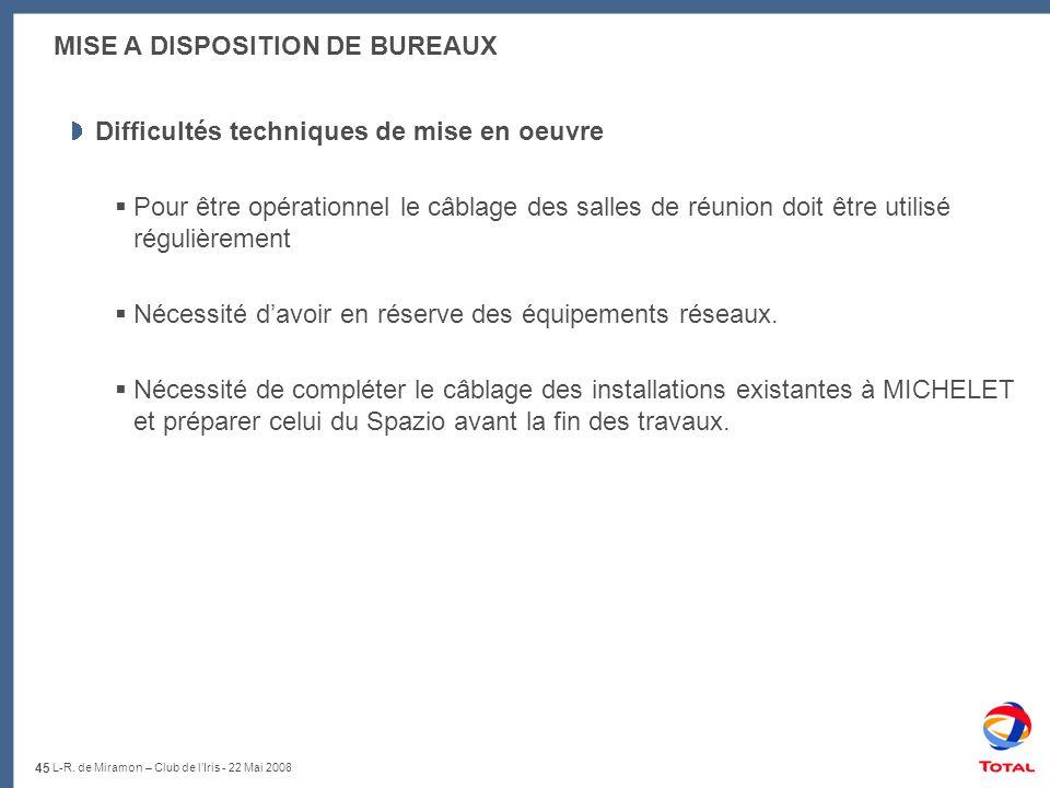 45 L-R. de Miramon – Club de lIris - 22 Mai 2008 MISE A DISPOSITION DE BUREAUX Difficultés techniques de mise en oeuvre Pour être opérationnel le câbl