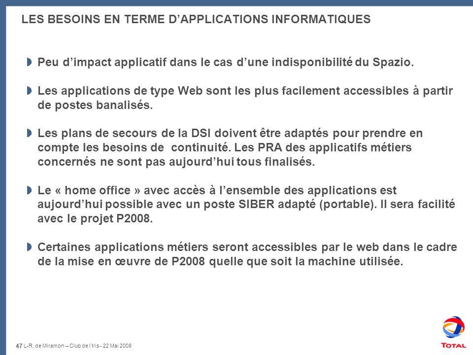 47 L-R. de Miramon – Club de lIris - 22 Mai 2008 LES BESOINS EN TERME DAPPLICATIONS INFORMATIQUES Peu dimpact applicatif dans le cas dune indisponibil