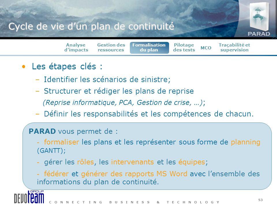 C O N N E C T I N G B U S I N E S S & T E C H N O L O G Y 53 Les étapes clés : –Identifier les scénarios de sinistre; –Structurer et rédiger les plans