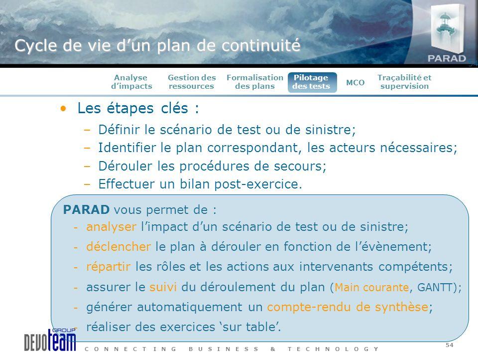 C O N N E C T I N G B U S I N E S S & T E C H N O L O G Y 54 Les étapes clés : –Définir le scénario de test ou de sinistre; –Identifier le plan corres