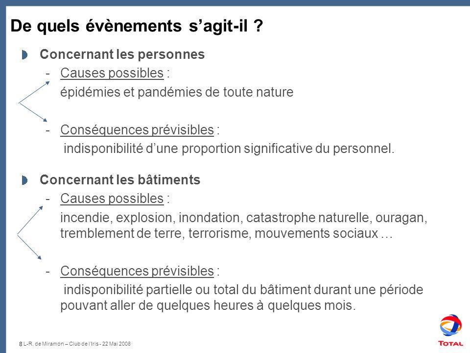 8 L-R. de Miramon – Club de lIris - 22 Mai 2008 De quels évènements sagit-il ? Concernant les personnes -Causes possibles : épidémies et pandémies de