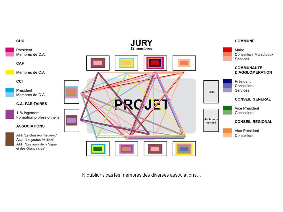 Certains jurés siègent également dans des commissions paritaires.
