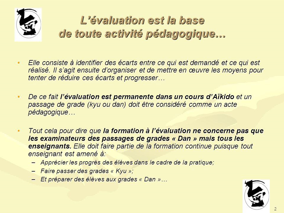 2 Lévaluation est la base de toute activité pédagogique… Elle consiste à identifier des écarts entre ce qui est demandé et ce qui est réalisé.