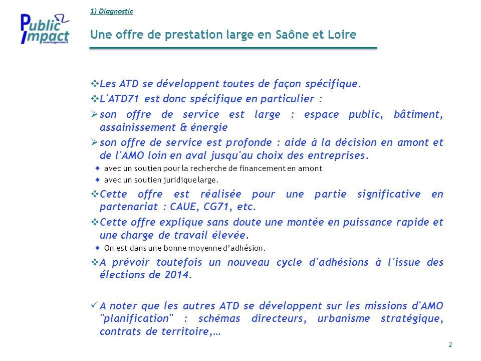 Une offre de prestation large en Saône et Loire 1) Diagnostic 2 Les ATD se développent toutes de façon spécifique. L'ATD71 est donc spécifique en part