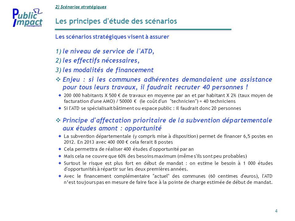 Les principes d'étude des scénarios Les scénarios stratégiques visent à assurer 2) Scénarios stratégiques 4 1)le niveau de service de l'ATD, 2)les eff