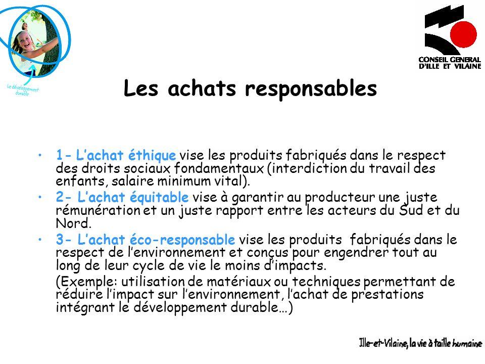 Les achats responsables 1- Lachat éthique vise les produits fabriqués dans le respect des droits sociaux fondamentaux (interdiction du travail des enf