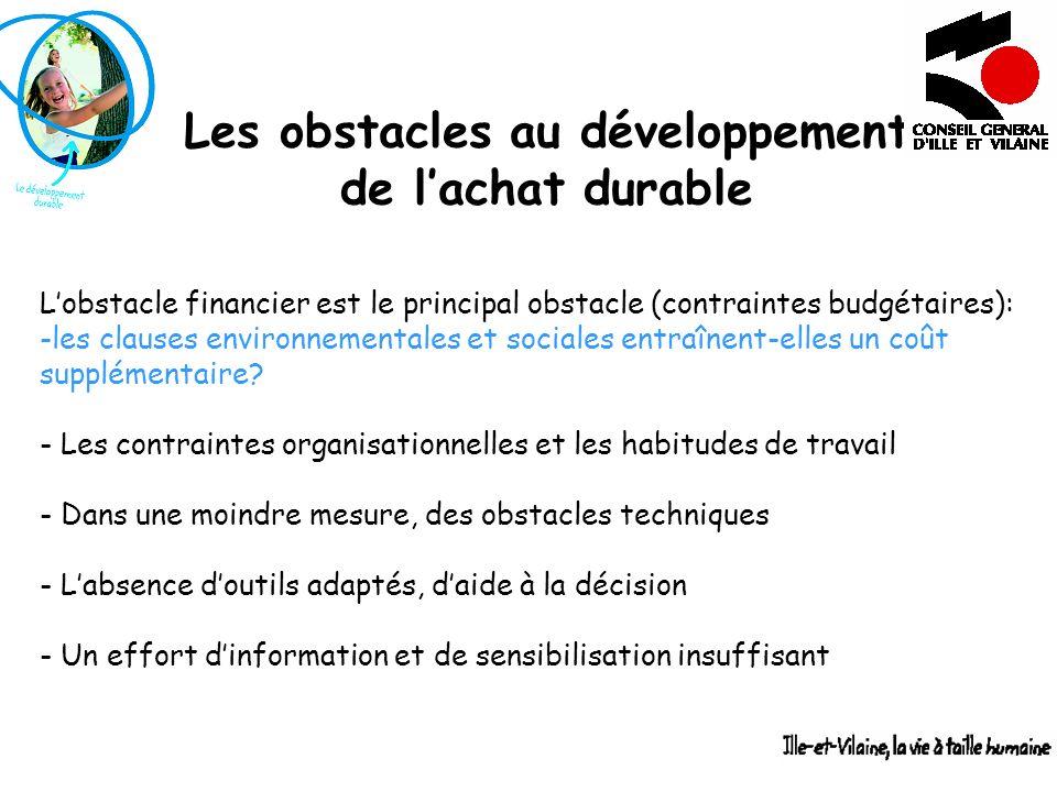 Les obstacles au développement de lachat durable Lobstacle financier est le principal obstacle (contraintes budgétaires): -les clauses environnemental
