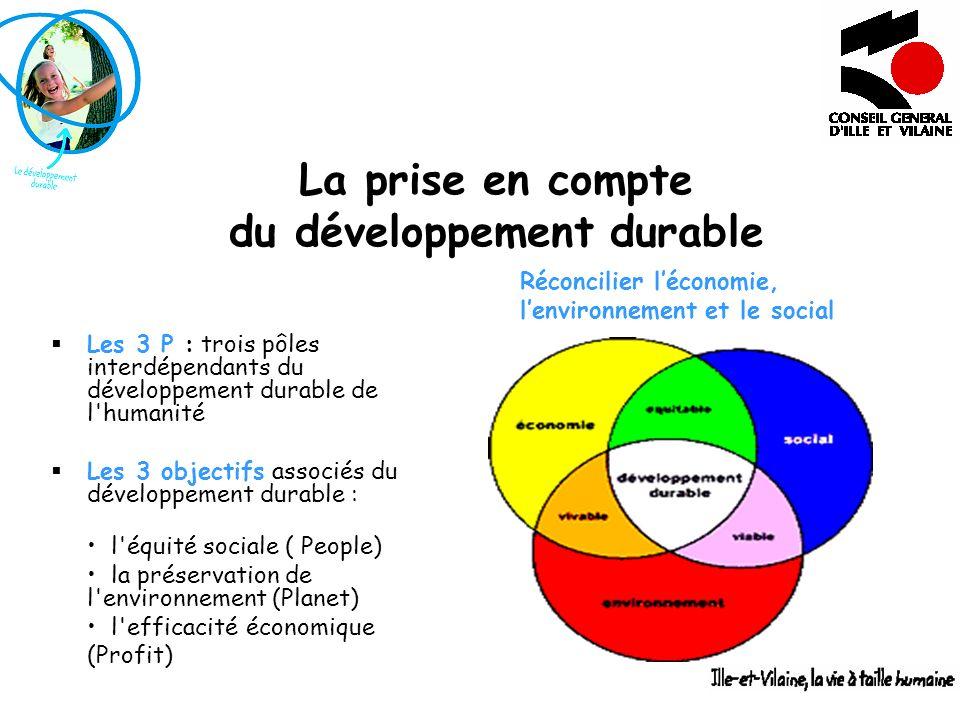La prise en compte du développement durable Les 3 P : trois pôles interdépendants du développement durable de l'humanité Les 3 objectifs associés du d