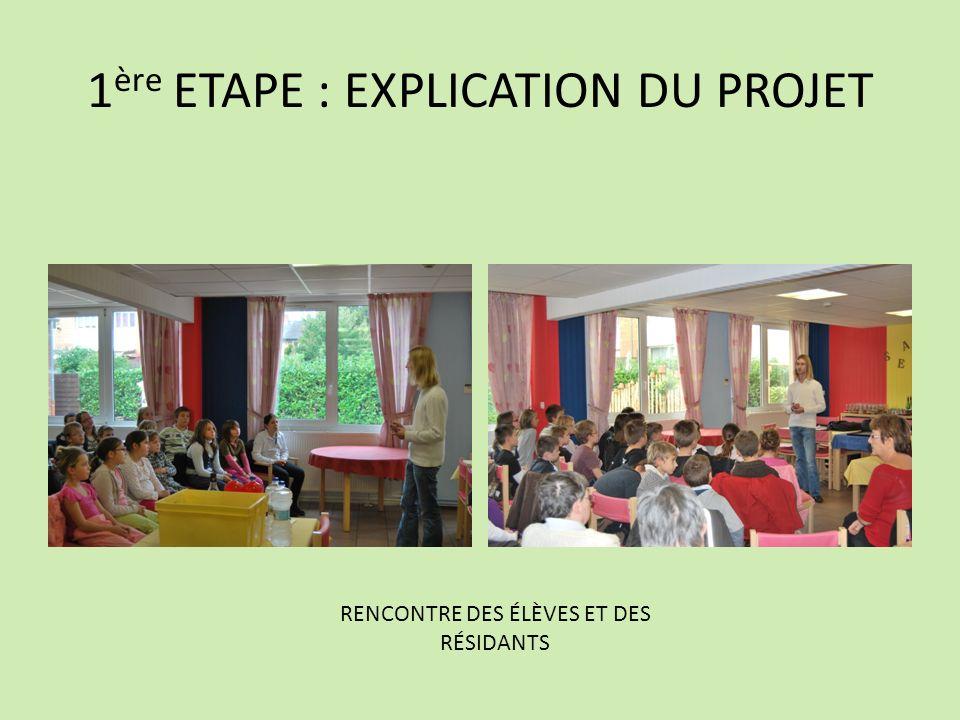 1 ère ETAPE : EXPLICATION DU PROJET RENCONTRE DES ÉLÈVES ET DES RÉSIDANTS