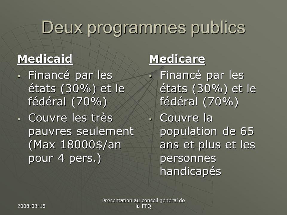 2008-03-18 Présentation au conseil général de la FTQ Deux programmes publics Medicaid Financé par les états (30%) et le fédéral (70%) Financé par les états (30%) et le fédéral (70%) Couvre les très pauvres seulement (Max 18000$/an pour 4 pers.) Couvre les très pauvres seulement (Max 18000$/an pour 4 pers.)Medicare Financé par les états (30%) et le fédéral (70%) Financé par les états (30%) et le fédéral (70%) Couvre la population de 65 ans et plus et les personnes handicapés Couvre la population de 65 ans et plus et les personnes handicapés
