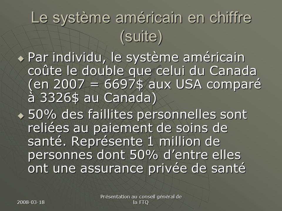 2008-03-18 Présentation au conseil général de la FTQ Le système américain en chiffre (suite) Par individu, le système américain coûte le double que celui du Canada (en 2007 = 6697$ aux USA comparé à 3326$ au Canada) Par individu, le système américain coûte le double que celui du Canada (en 2007 = 6697$ aux USA comparé à 3326$ au Canada) 50% des faillites personnelles sont reliées au paiement de soins de santé.