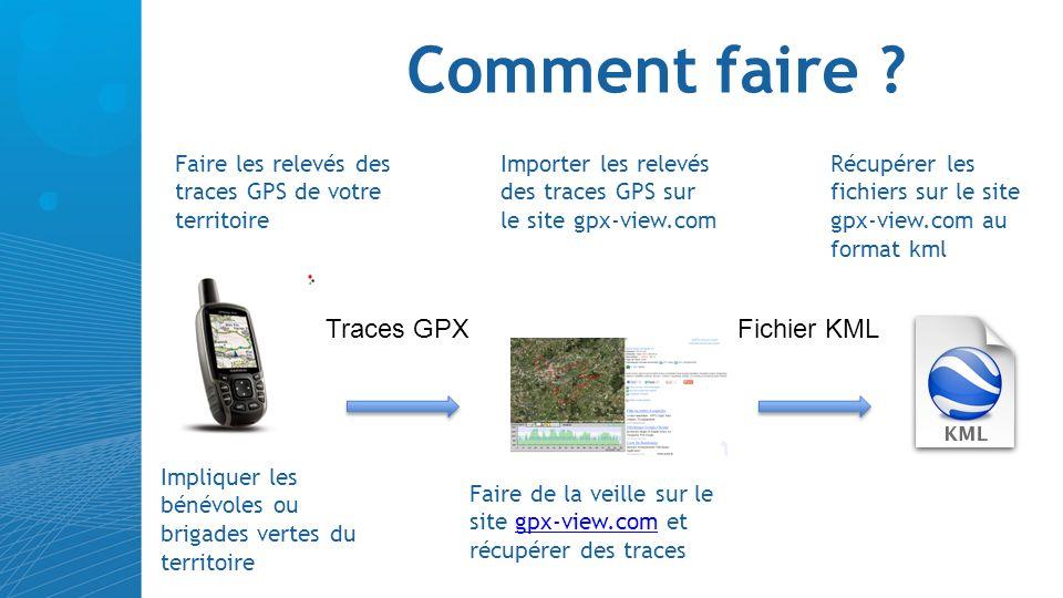 Comment faire ? Traces GPX Faire les relevés des traces GPS de votre territoire Fichier KML Importer les relevés des traces GPS sur le site gpx-view.c