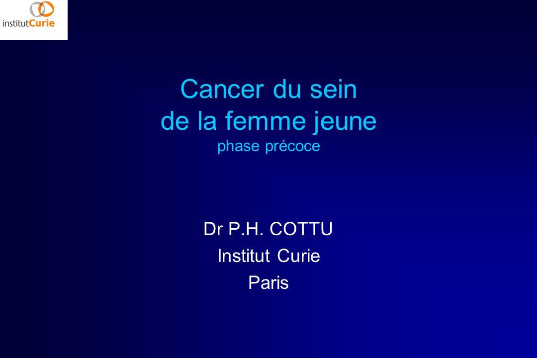 Traitement locorégional Pas de spécificité a priori, mais… Augmentation démontrée du taux de rechute locale –Caractéristiques biologiques –Formes « héréditaires » plus fréquentes: seconds cancers++ (Kroman, Cancer, 2004; Szelei-Stevens, IJROBP, 2000; Gajdos, J Am Coll Surg, 2000; Haffty, Lancet, 2002; Fowble, IJROBP, 2001; Jobsen, Eur J Cancer, 2001; Wazer, IJROBP, 1999…) –Pas dimpact prouvé sur la survie globale Mastectomie et/ou irradiation « faciles » Discussion de la chirurgie prophylactique