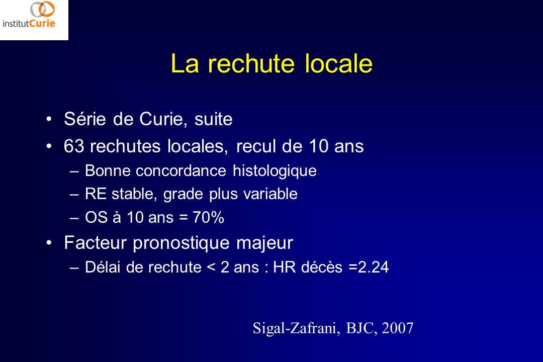La rechute locale Série de Curie, suite 63 rechutes locales, recul de 10 ans –Bonne concordance histologique –RE stable, grade plus variable –OS à 10
