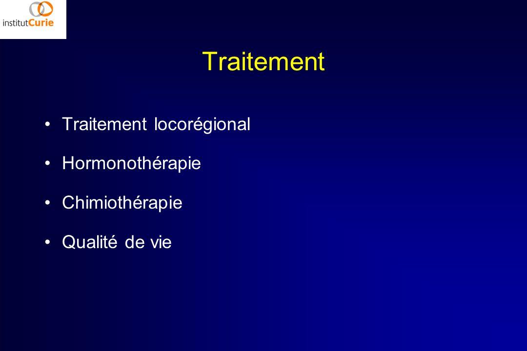Traitement Traitement locorégional Hormonothérapie Chimiothérapie Qualité de vie