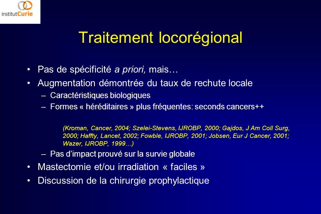 Traitement locorégional Pas de spécificité a priori, mais… Augmentation démontrée du taux de rechute locale –Caractéristiques biologiques –Formes « hé