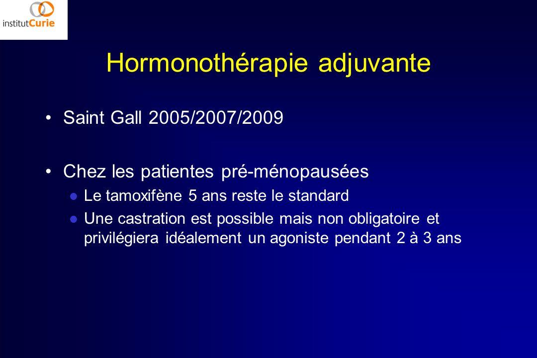 Hormonothérapie adjuvante Saint Gall 2005/2007/2009 Chez les patientes pré-ménopausées Le tamoxifène 5 ans reste le standard Une castration est possib