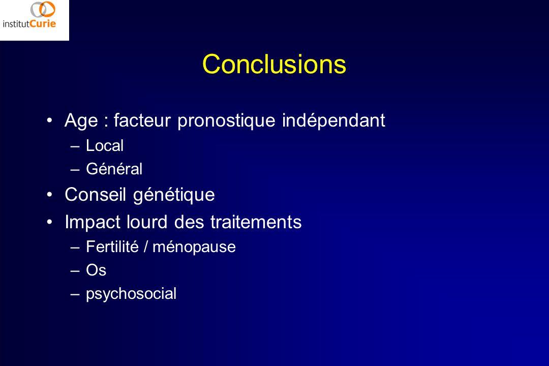 Conclusions Age : facteur pronostique indépendant –Local –Général Conseil génétique Impact lourd des traitements –Fertilité / ménopause –Os –psychosoc