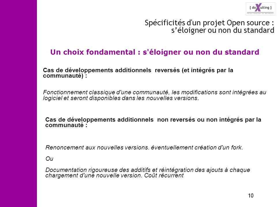 10 Spécificités d'un projet Open source : séloigner ou non du standard Un choix fondamental : s'éloigner ou non du standard Cas de développements addi