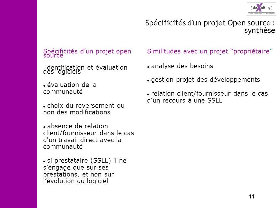 11 Spécificités d'un projet Open source : synthèse Spécificités dun projet open source identification et évaluation des logiciels évaluation de la com