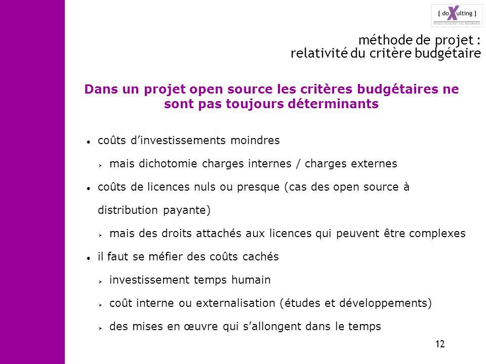 12 méthode de projet : relativité du critère budgétaire Dans un projet open source les critères budgétaires ne sont pas toujours déterminants coûts di