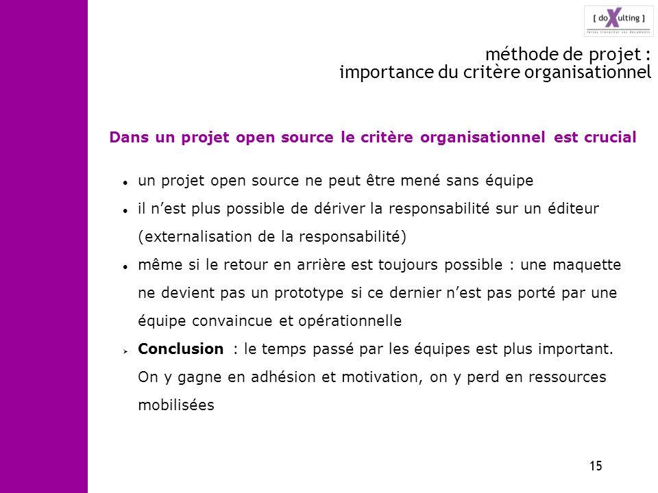 15 méthode de projet : importance du critère organisationnel Dans un projet open source le critère organisationnel est crucial un projet open source n