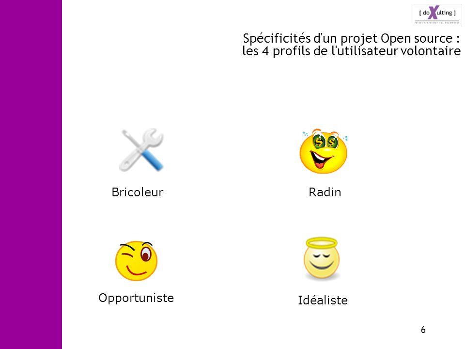 6 Spécificités d'un projet Open source : les 4 profils de l'utilisateur volontaire Bricoleur Radin Idéaliste Opportuniste
