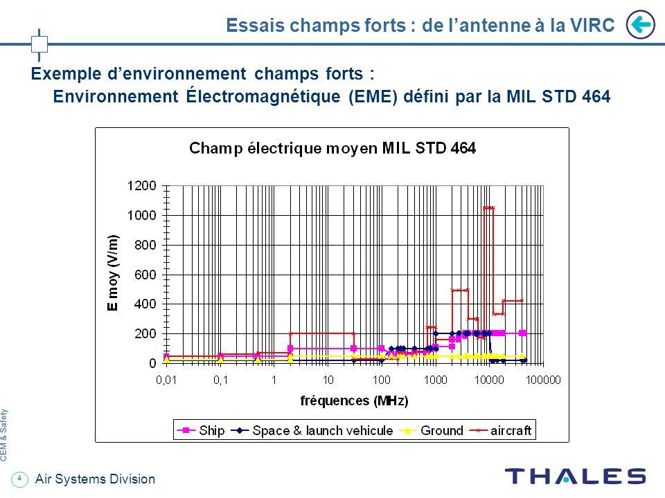 4 CEM & Safety Air Systems Division Essais champs forts : de lantenne à la VIRC Exemple denvironnement champs forts : Environnement Électromagnétique (EME) défini par la MIL STD 464