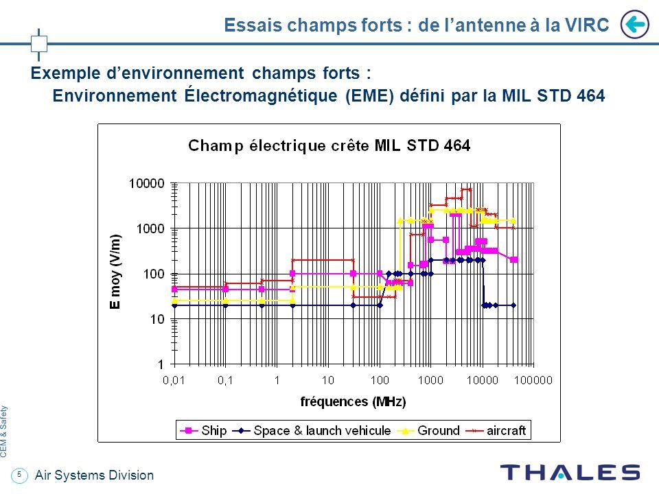 5 CEM & Safety Air Systems Division Essais champs forts : de lantenne à la VIRC Exemple denvironnement champs forts : Environnement Électromagnétique (EME) défini par la MIL STD 464