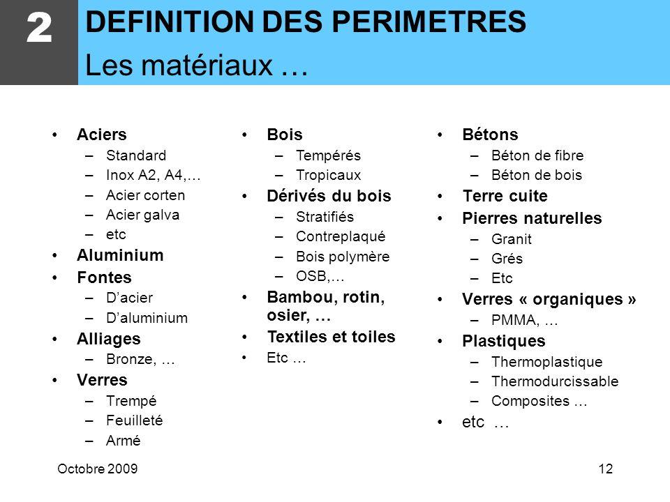 Octobre 200911 2 DEFINITION DES PERIMETRES Les matériaux …