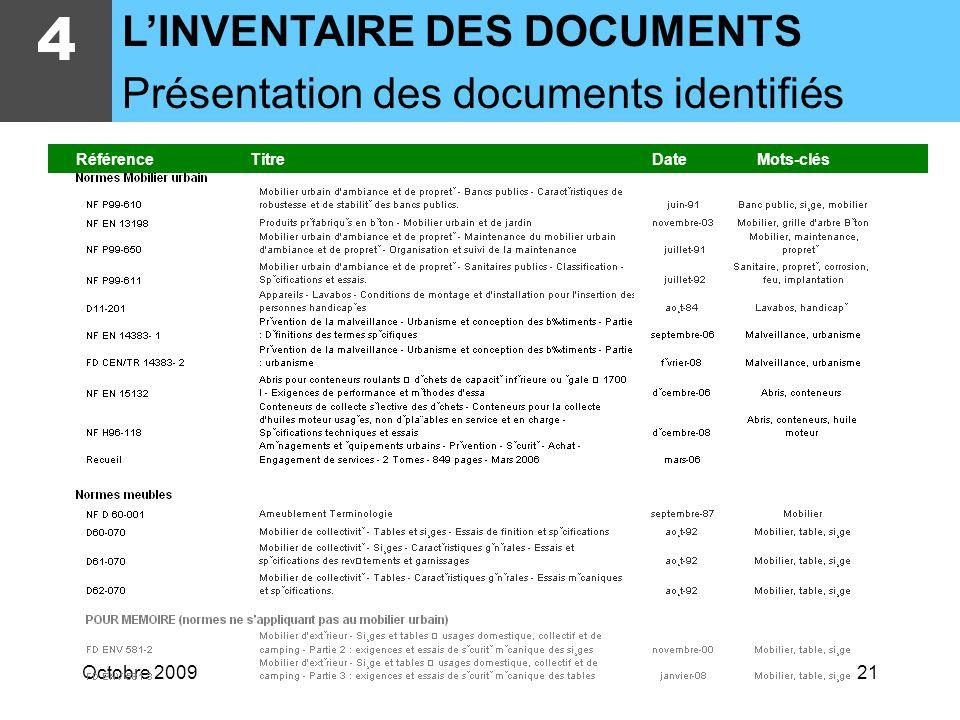 Octobre 200920 Produits & mise en oeuvre Banc Garde-corps Sanitaire Matériaux Bois Verre Acier Usages/Fonctions Maintenance Malveillance Accessibilité