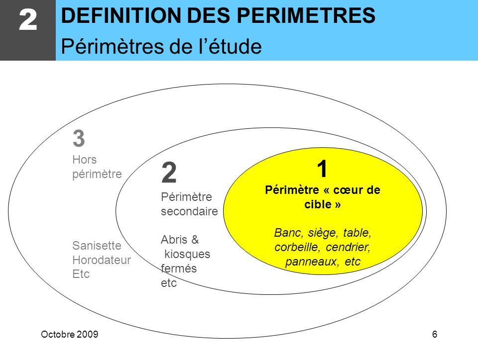 Octobre 20095 2 DEFINITION DES PERIMETRES
