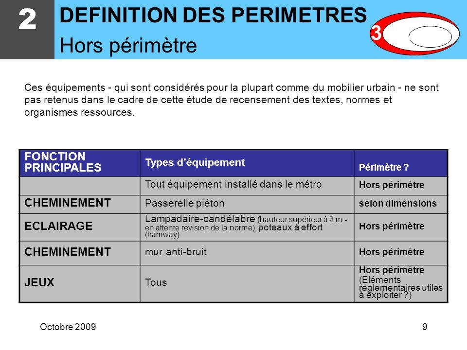 Octobre 20099 2 DEFINITION DES PERIMETRES Hors périmètre FONCTION PRINCIPALES Types déquipement Périmètre .