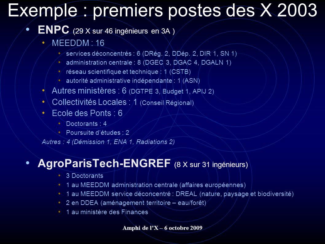 Amphi de lX – 6 octobre 2009 Exemple : premiers postes des X 2003 ENPC (29 X sur 46 ingénieurs en 3A ) MEEDDM : 16 services déconcentrés : 6 (DRég. 2,