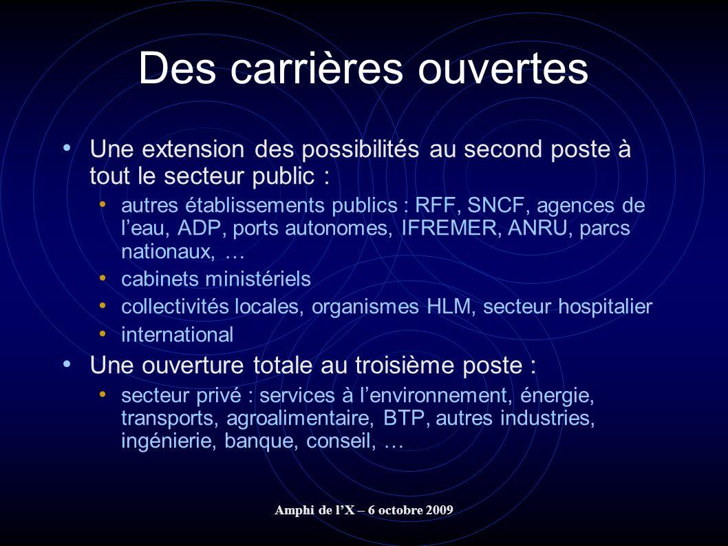 Amphi de lX – 6 octobre 2009 Des carrières ouvertes Une extension des possibilités au second poste à tout le secteur public : autres établissements pu