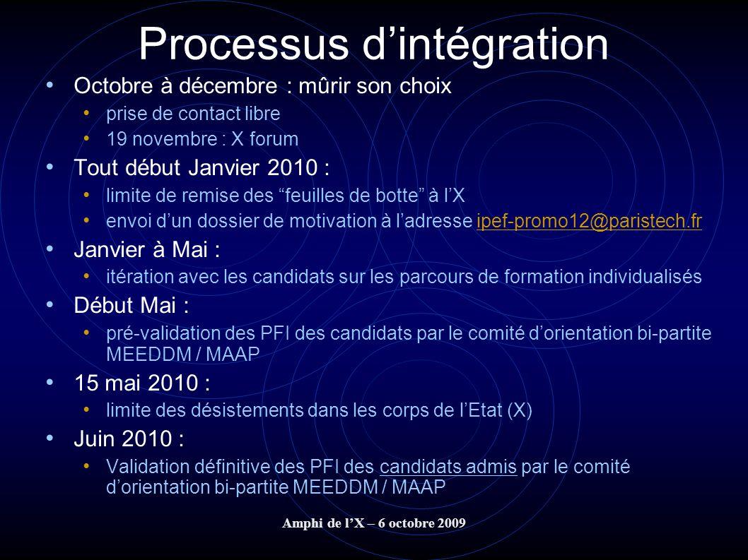 Amphi de lX – 6 octobre 2009 Processus dintégration Octobre à décembre : mûrir son choix prise de contact libre 19 novembre : X forum Tout début Janvi