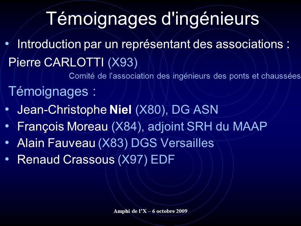 Amphi de lX – 6 octobre 2009 Témoignages d'ingénieurs Introduction par un représentant des associations : Pierre CARLOTTI (X93) Comité de l'associatio