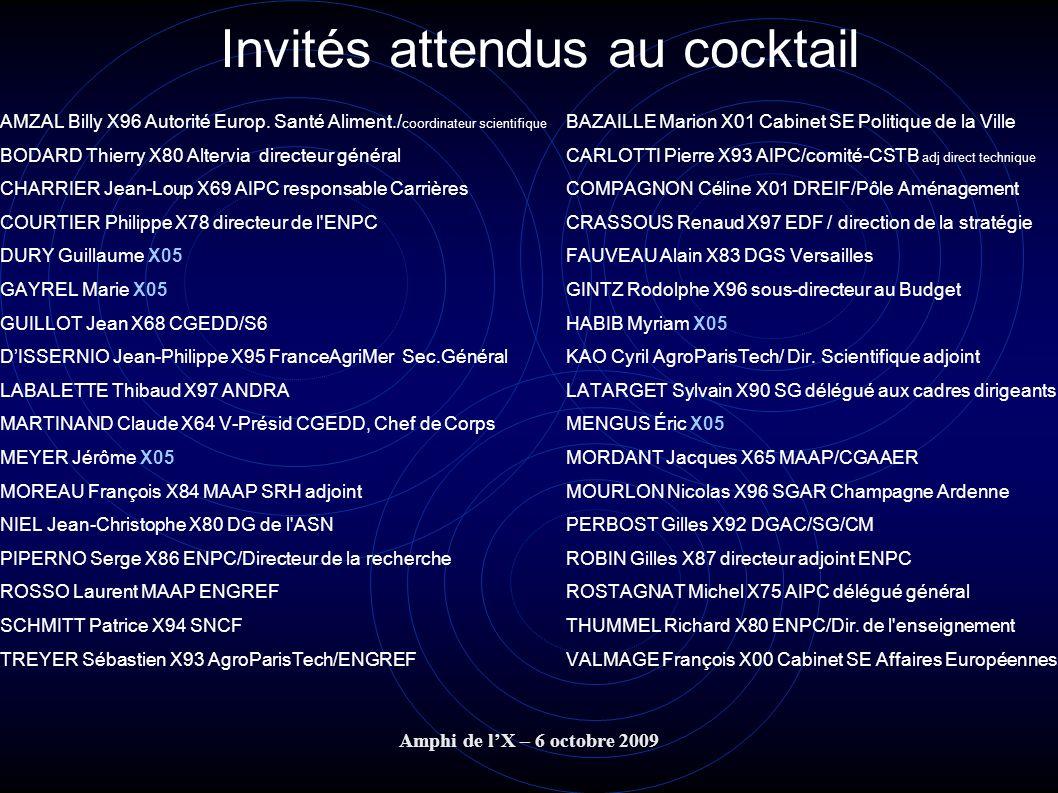 Amphi de lX – 6 octobre 2009 Invités attendus au cocktail AMZAL Billy X96 Autorité Europ. Santé Aliment./ coordinateur scientifique BAZAILLE Marion X0