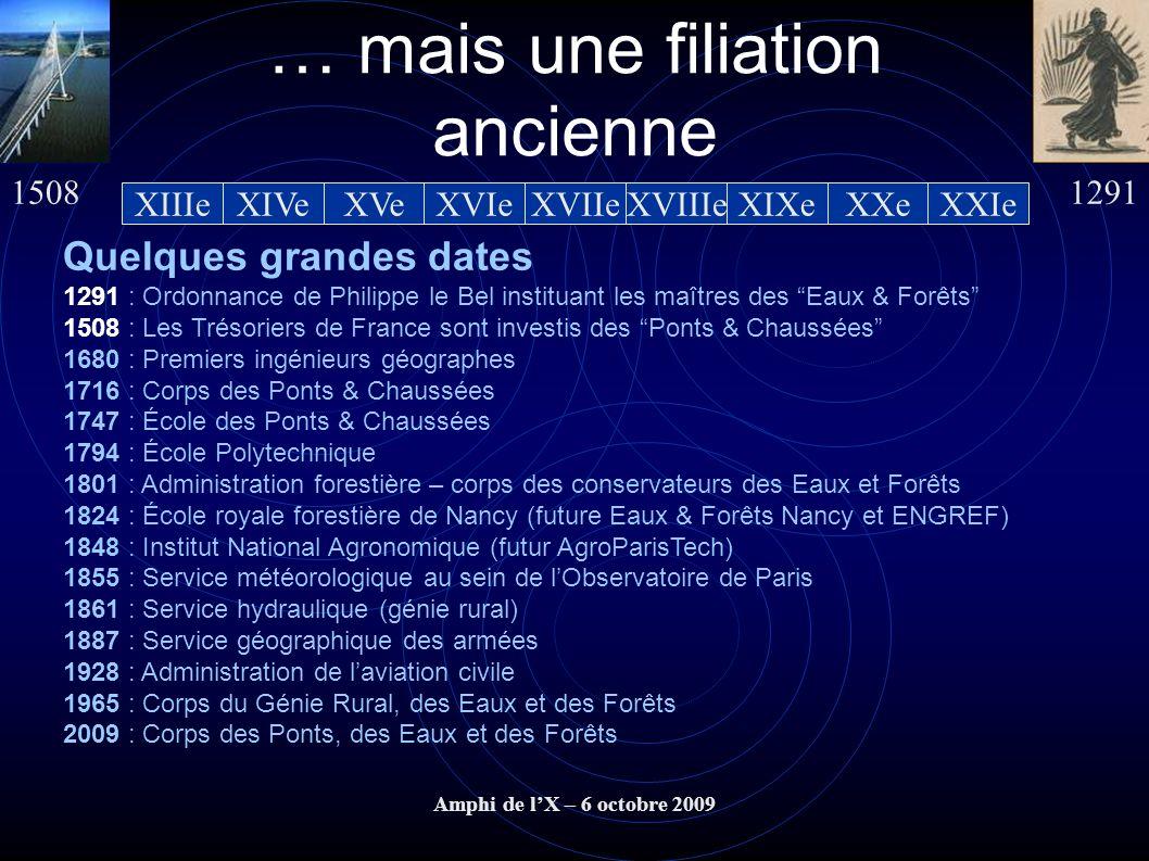 Amphi de lX – 6 octobre 2009 … mais une filiation ancienne 15081291 XVIIIeXIXeXXeXVIIeXVIeXVeXIVeXIIIeXXIe Quelques grandes dates 1291 : Ordonnance de