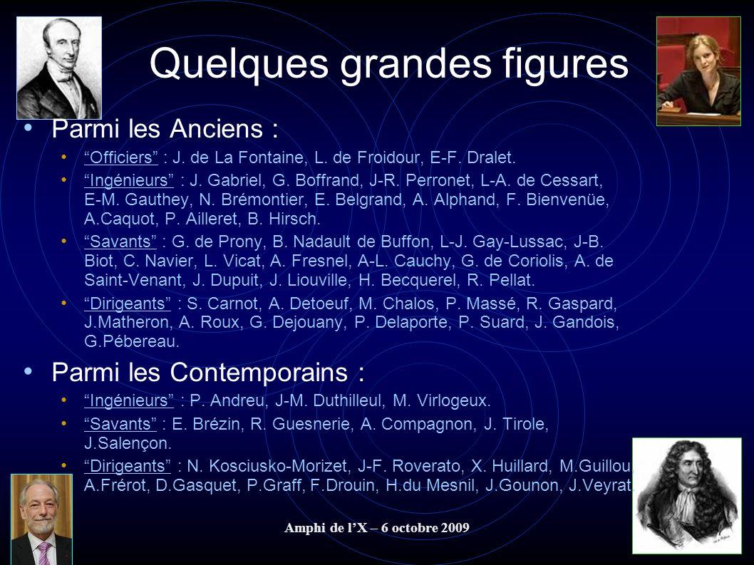 Amphi de lX – 6 octobre 2009 Quelques grandes figures Parmi les Anciens : Officiers : J. de La Fontaine, L. de Froidour, E-F. Dralet. Ingénieurs : J.