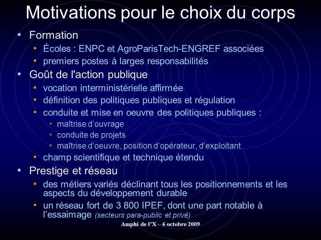 Amphi de lX – 6 octobre 2009 Motivations pour le choix du corps Formation Écoles : ENPC et AgroParisTech-ENGREF associées premiers postes à larges res